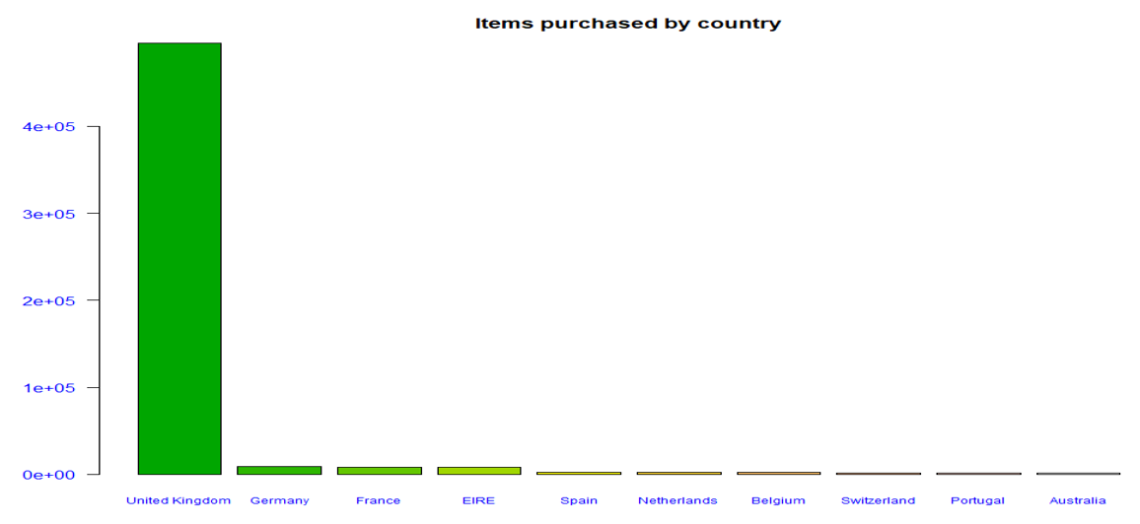 top 10 countries.png